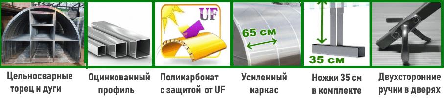 Преимущества те плицы Лидер из профиля 30х30 мм