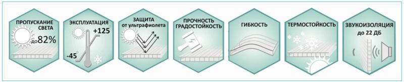Характеристики прозрачного поликарбоната для теплиц