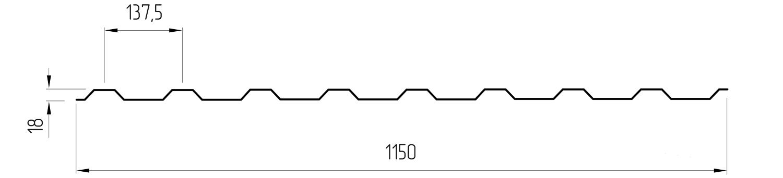 Профилированный поликарбонат - высота волны, размеры
